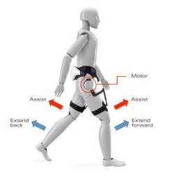 Honda Walking Assist Device Honda Worldwide Walking Assist How It Works
