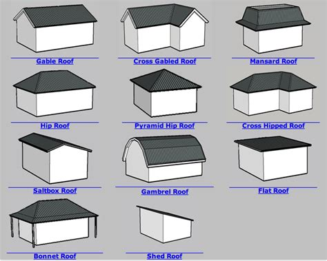 types of home architecture 20 roof types for your awesome homes complete with the