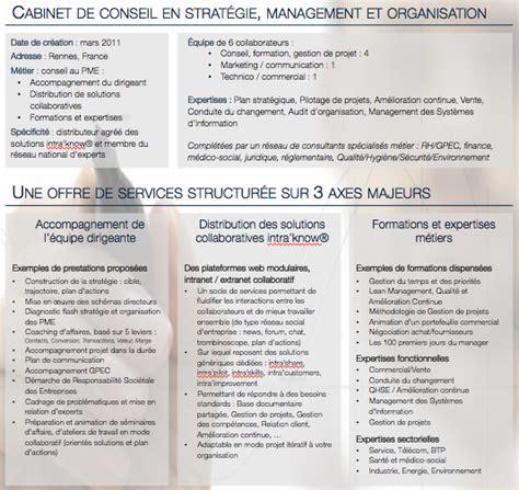 Cabinet De Conseil En Management Et Organisation by Cabinet De Conseil En Management Et Organisation