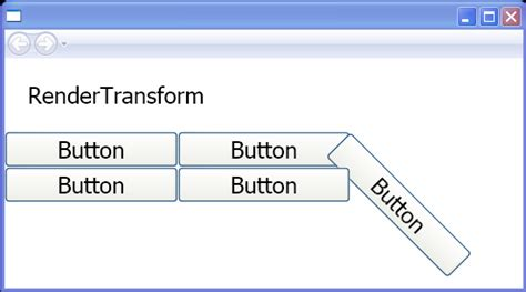 layouttransform xaml translatetransform layouttransform sle transform