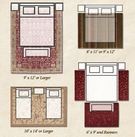 Furniture Placement On Area Rugs Area Rug Size And Placement Easy How To Diagrams For The Home Runners The Floor