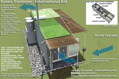 Shipping Container Cities to Shelter 2 Million Haitians