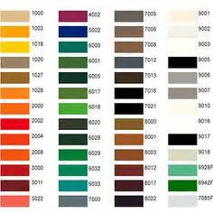 Pch Paint Code - mercedes benz ponton paint codes color charts 169 www mbzponton org color codes