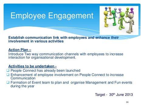 dance business plan template