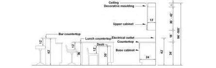 Kitchen Countertop Height by Standard Kitchen Cabinet Dimensions House Furniture