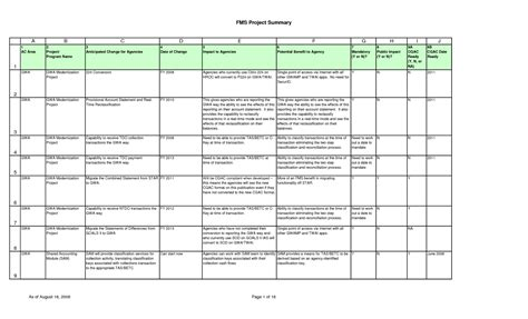 implementation project plan template best photos of project work plan template excel free