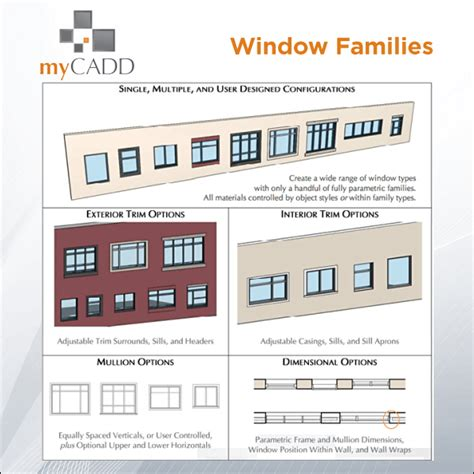revit tutorial window family revit window families collection mycadd