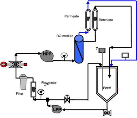 infinity 36670 wiring diagram imageresizertool