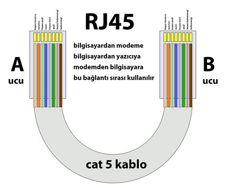 wiring diagram for cat5 wall plate schematics and cat5