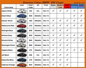 paint code location for 2014 bmw m6 autos post