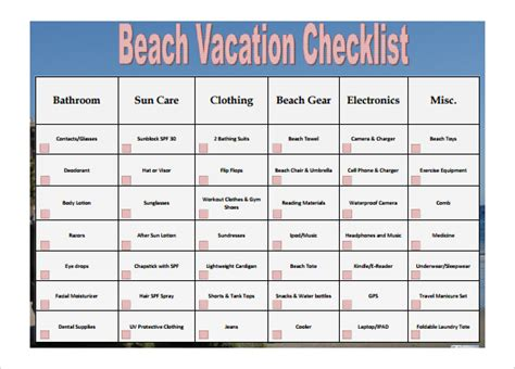 Vacation Checklist Template by Checklist Template 38 Free Word Excel Pdf Documents