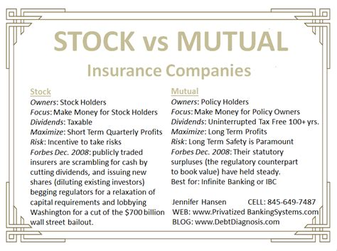 single stocks and funds venn diagram difference between a stock and a insurance company