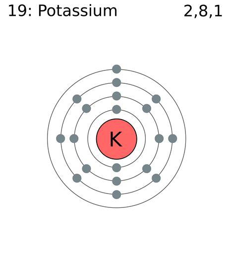 k protons potassium homeopathy world community