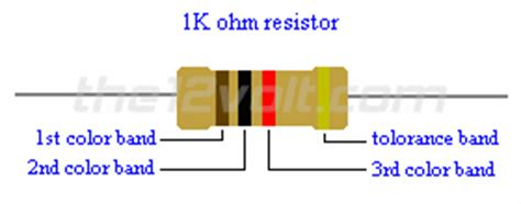 1k resistor color code 4 band resistors
