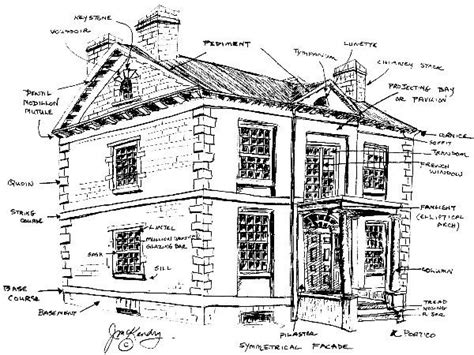 house structure parts names architecture glossary 169 architectural terms research
