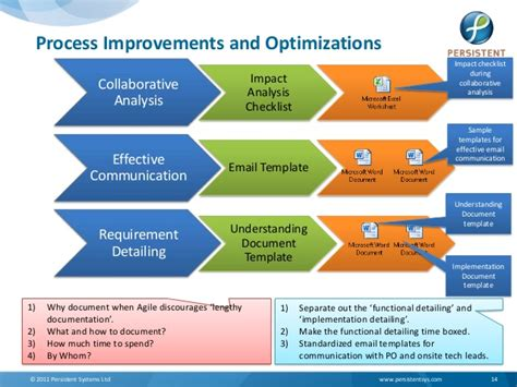 Atc2013 Harshawardhan Effective Requirement Management In Distribute Agile Assessment Template