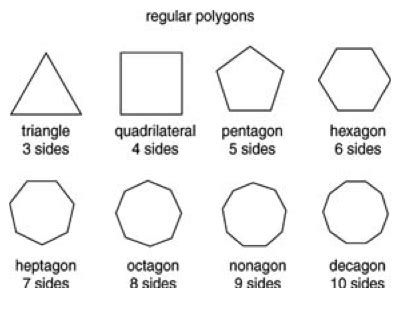 How Many Interior Angles Does A Decagon by How Do You Find The Measure Of Each Interior Angle Of A
