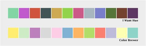 types of color schemes subtleties of color different data different colors