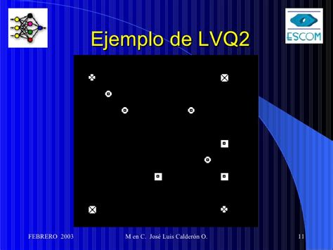 tutorial on vector quantization learning vector quantization lvq2 lvq3