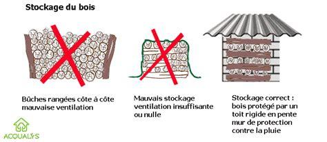 comment stocker du bois 3339 caract 233 ristiques du bois de chauffage composition s 233 chage