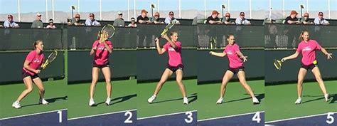 tennis technique le droit www next tennis fr