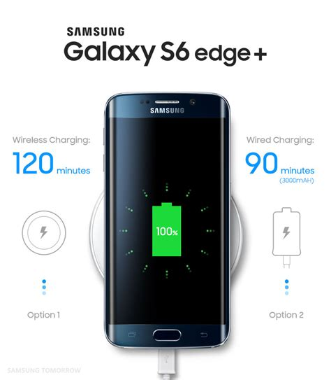 Samsung Wireless Charger S6 S6 galaxy s6 edge and galaxy note5 even faster wired and