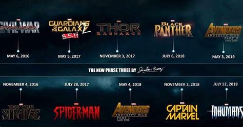 film marvel fase 4 filmquisition extra extra marvel s new phase 3 lineup