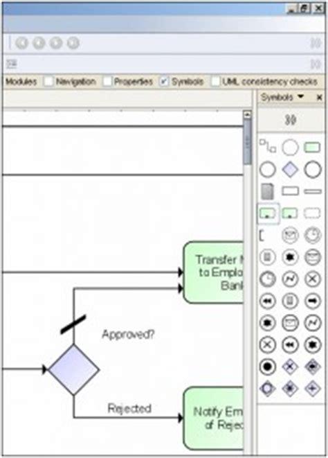 aris bpmn diagram bpmn modelling with aris aris bpm community