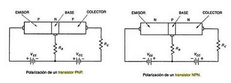 funcionamiento transistor npn y pnp polarizacion transistor npn y pnp 28 images transistor bipolar o bjt conceptos b 225 sicos