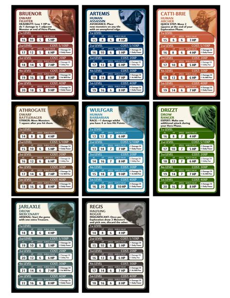 dungeons and dragons ability card template gloom of kilforth legend of drizzt levelling cards