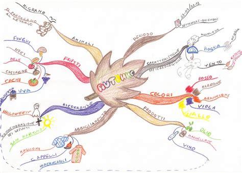 testo sull autunno scuola primaria tutti a bordo dislessia l autunno mappa mentale