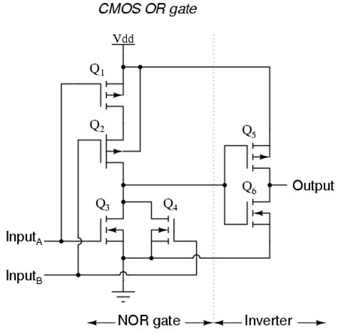 layout design of cmos nor gate lessons in electric circuits volume iv digital