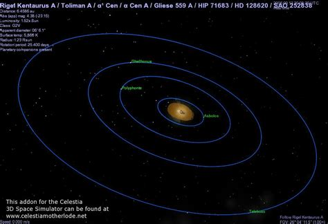 alpha centauri star system planets alpha centauri planets page 3 pics about space