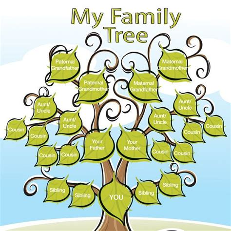 picture of a family tree template family tree template templates data