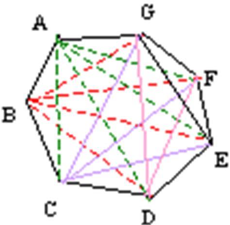 diagonals  polygons grade  mathematics kwiznet
