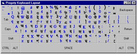 keyboard layout of bangla word progoty bangla keyboard layout