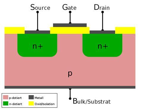 fet transistor usage original file svg file nominally 563 215 438 pixels file size 20 kb