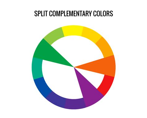 split complementary colors traditional color schemes the ultimate guide to color