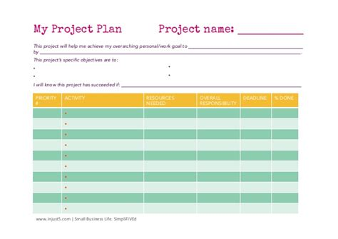 project activity plan template small business project plan template