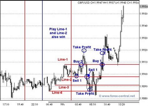 forex hedging tutorial automatic hedging forex trading strategy of forex swing profit