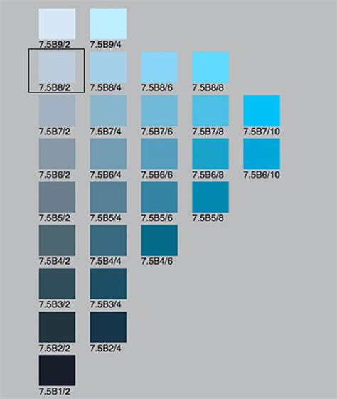 83 best images about munsell color system on charts munsell color system and hue