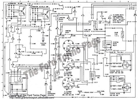 ford torino wiring diagram and electrical system