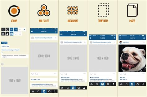 instagram layout css atomic design is for user interfaces brad frost