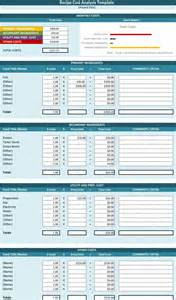 excel recipe template cost analysis template cost analysis tool spreadsheet