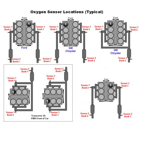 dodge charger  sensor wiring diagram auto electrical