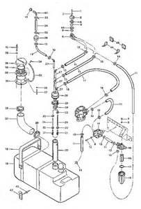 1995 seadoo sportster mpem wiring diagram sportster free printable wiring diagrams