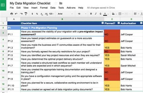 Data Migration Checklist Planner Template For Effective Data Migrations Migration Plan Template Excel