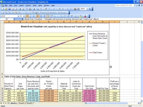 even point excel template even point even point calculator