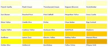 Yellow Color Shades Gallery For Gt Shades Of Yellow Paint Names
