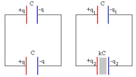 condensador esferico con dos dielectricos la analog 237 a hidr 225 ulica se muestra en la figura inferior